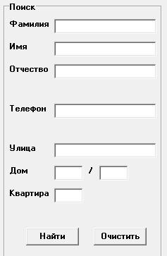 телефонный справочник московский регион
